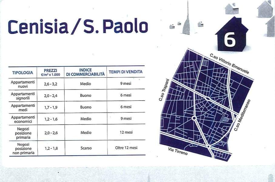 comprare casa a Torino San Paolo
