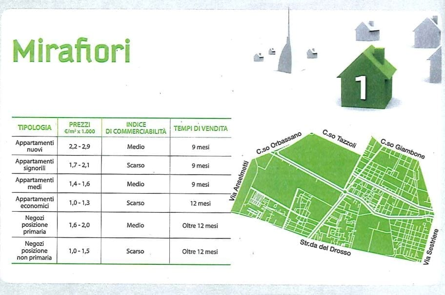 comprare casa a Torino mrafiori