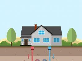 impianto geotermico come funziona