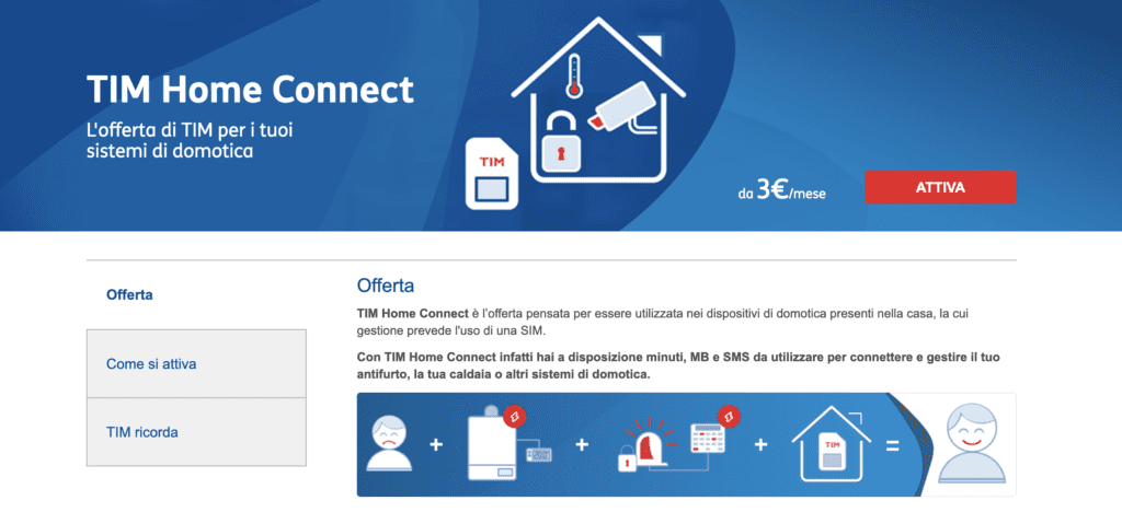 sim per antifurto tim home connect