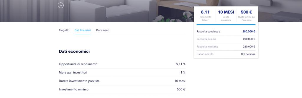 rendimento etico crowdfunding etico