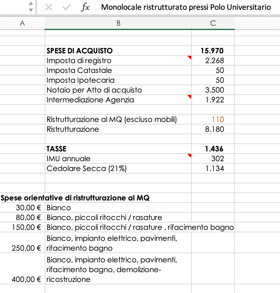 business plan operazione immobiliare